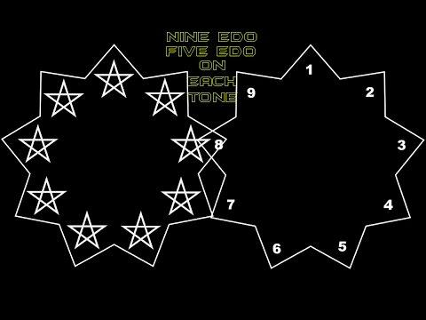 5edo Pentagrams on Each Root of 9edo Microtonal Theory Mastery