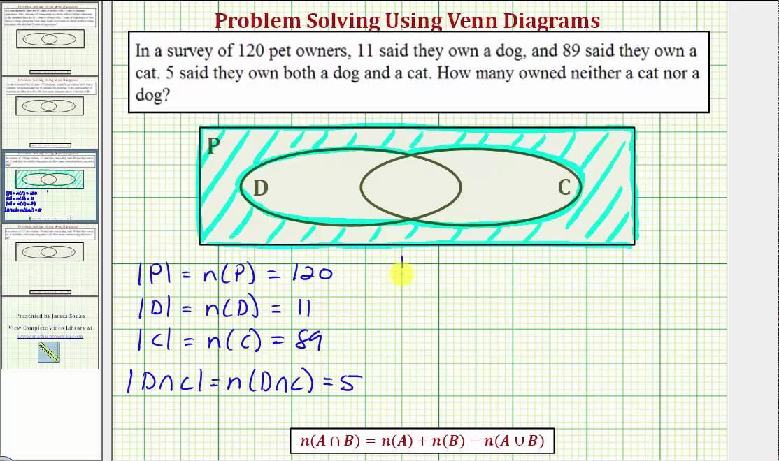 Cardinality Venn Diagram Calculator Acurnamedia