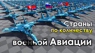Страны по Количеству Военной Авиации 2021
