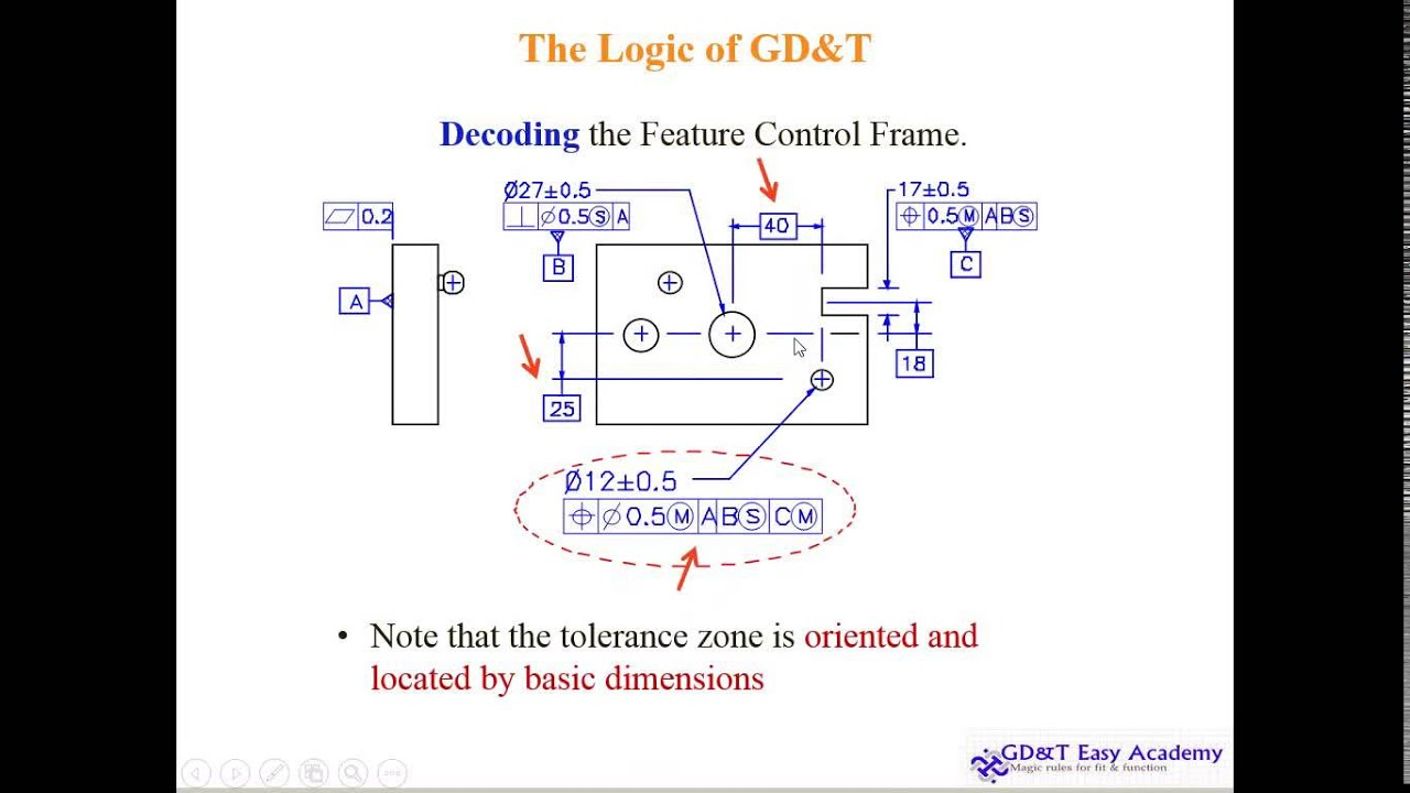 Asme Y14 5 2009 Gd T Video Tutorial Design Manufacturing Inspection