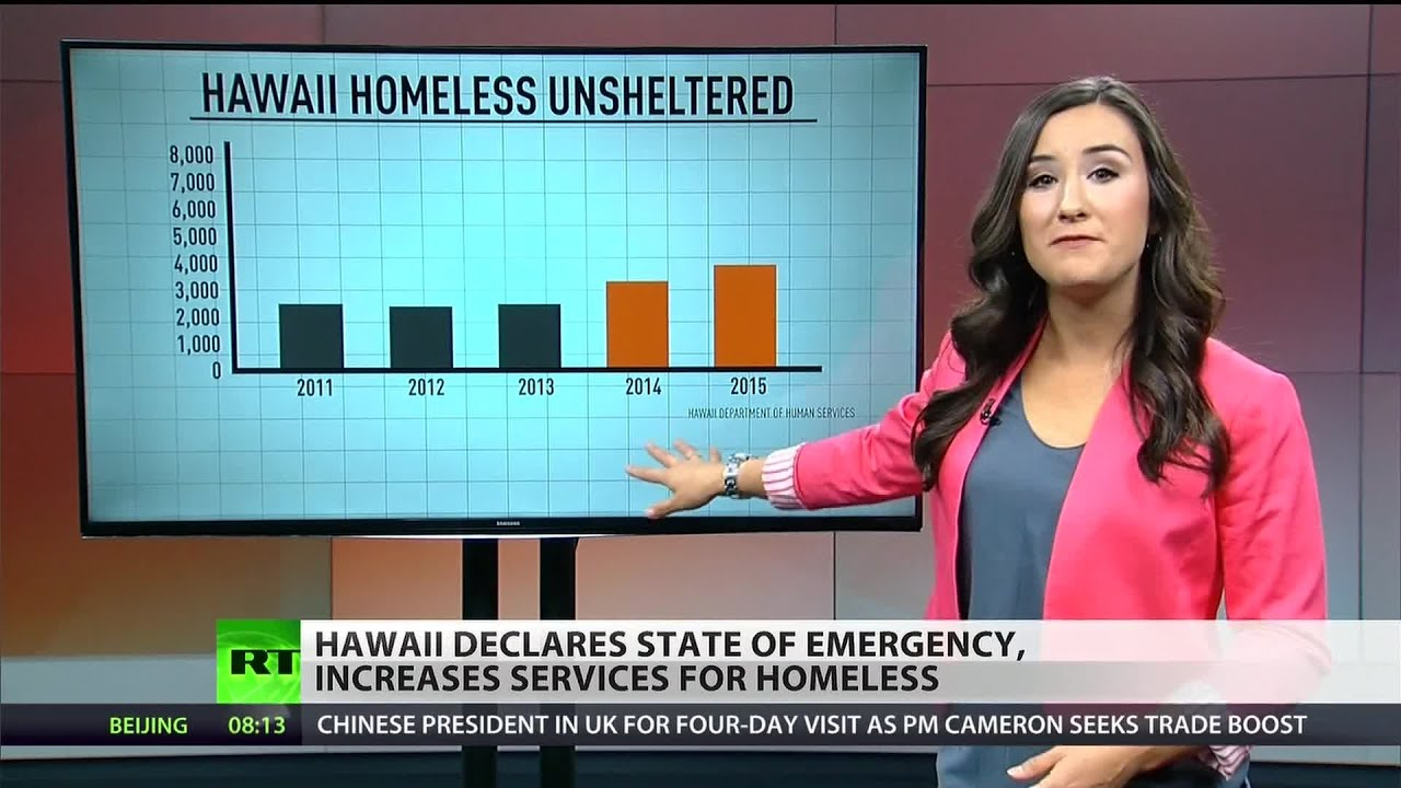 the issue of rising homeless population in the state of hawaii Earlier this year, a state senator in hawaii introduced a bill that would  since the  great recession, america's homelessness population has risen  count is  performed by hand, it likely doesn't capture the extent of the issue.