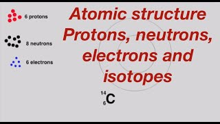 Protons neutrons, electrons and isotopes