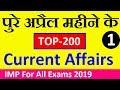 Monthly TOP-200 April 2019 Current Affairs (Part-1), April Current Affairs 2019 || Exam Forum