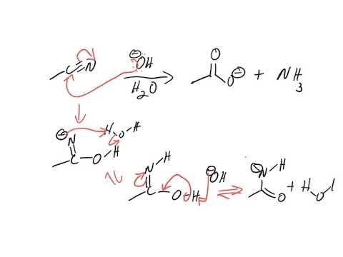 Nitrile to carboxylic acid in basic conditions