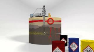 Fracking: So funktioniert die umstrittene Fördermethode