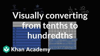 Visually Converting From Tenths To Hundredths | 4th Grade | Khan Academy