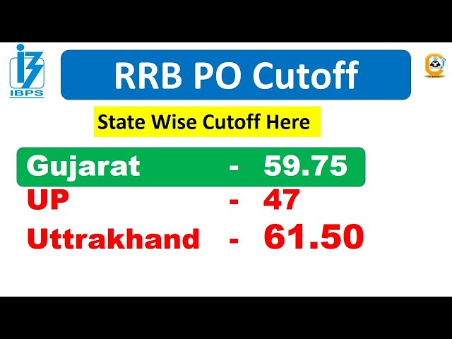 RRB Officer Scale 1 State wise cutoff    Highest Cutoff  in Some States