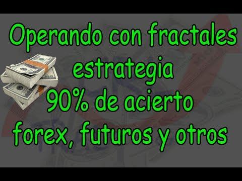 Estrategia forex 100 efectiva