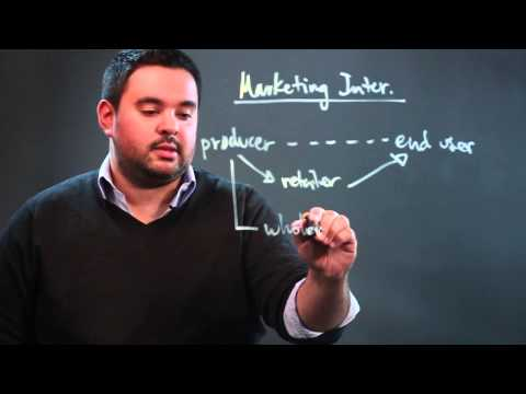 What Is a Marketing Intermediary?