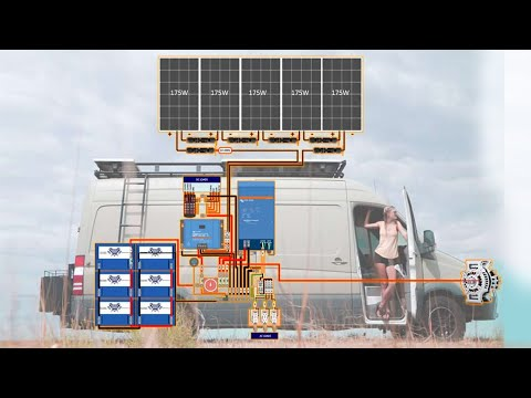 Download Interactive Solar Wiring Diagram For Camper Vans Rvs And