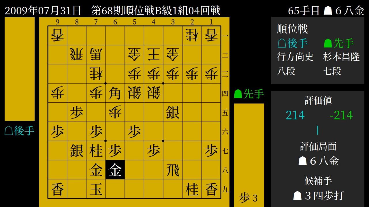 将棋] 棋譜並べ 杉本昌隆 七段 v...