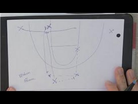 Basketball 101 : How to Coach Basketball Systems