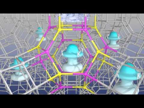 Les Nanoporeux : Introduction et principales applications