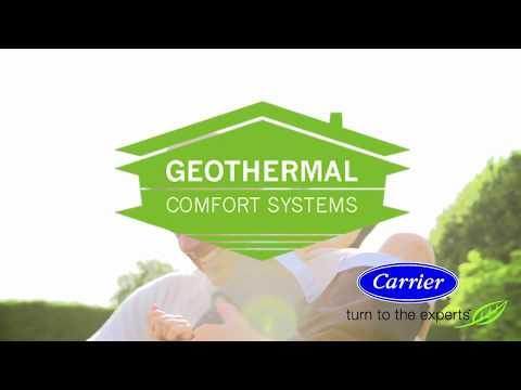 Understanding Geothermal