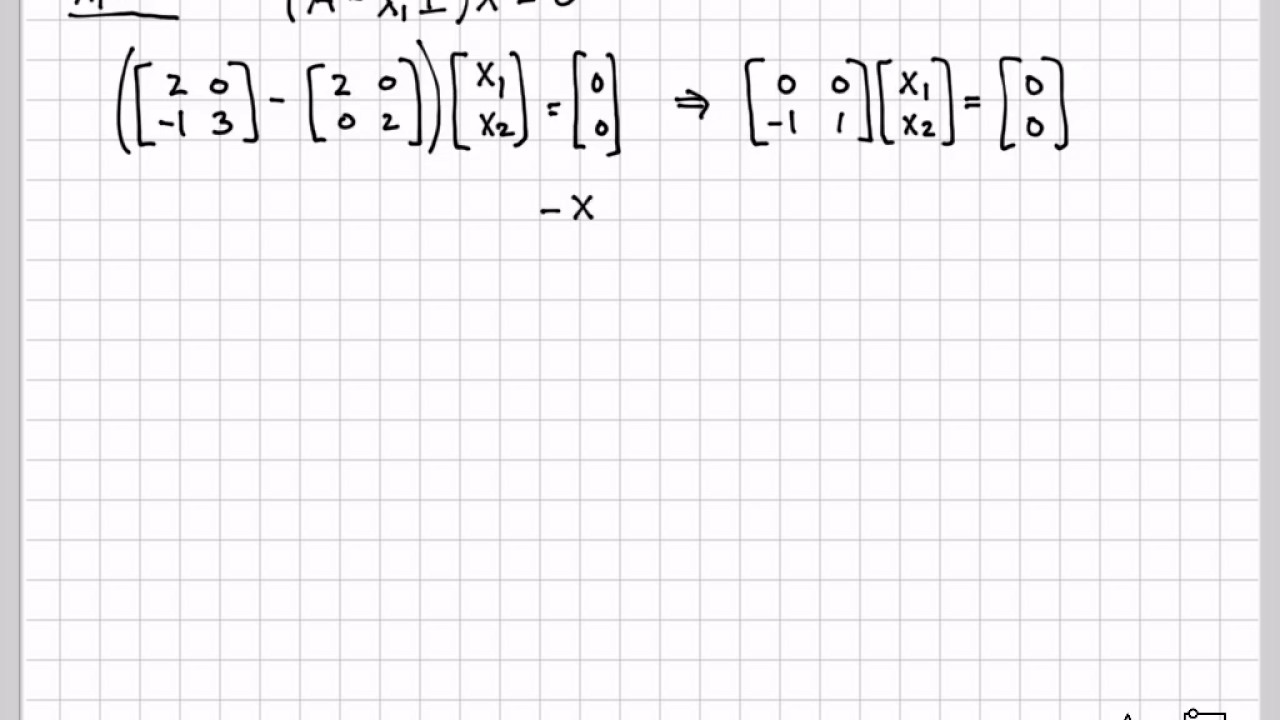 Linear Algebra Example Problems Diagonalizing A Matrix Youtube