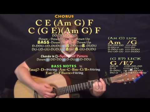 I'm Sorry (Adam Wakefield) Guitar Lesson Chord Chart - Standard Tuning