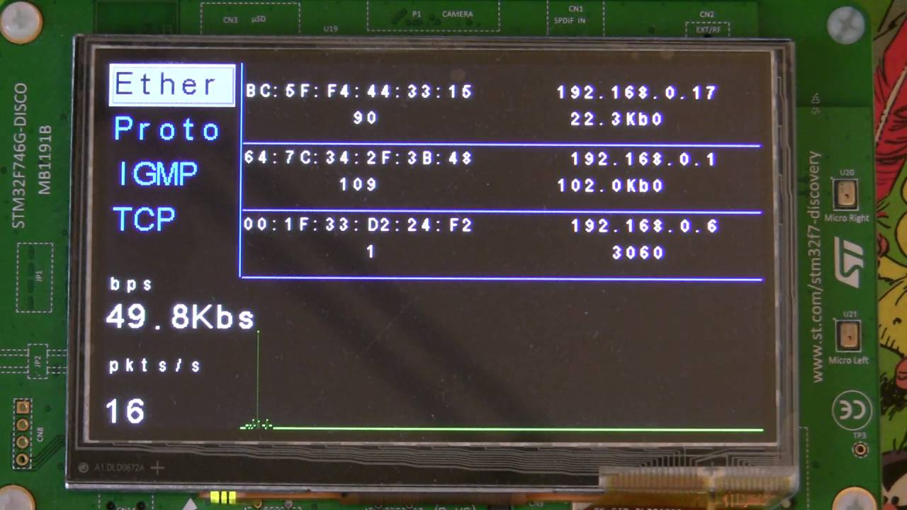 Ethernet Traffic Monitor on a STM32F746