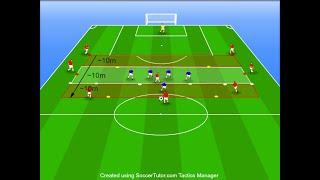 Defense Line Training,サッカーディフェンスライントレーニング、プロサッカートレーニング_ディフェンスライン