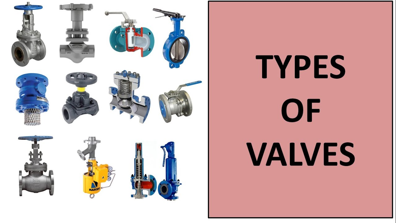 Types of Valves | Piping - YouTube