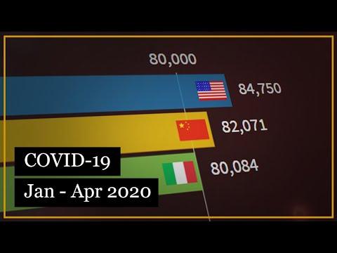 data sgp 1 april 2019