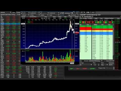 How To Invest In Penny Stocks For Dummies – Penny Stocks For Beginners