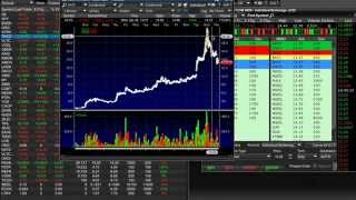 How To Invest In Penny Stocks For Dummies - Penny Stocks For Beginners