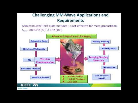 Millimetre-wave and 5G multilayer/3D Integration and