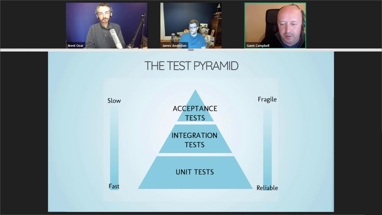 Effective Unit Testing for SQL Server by Gavin Campbell