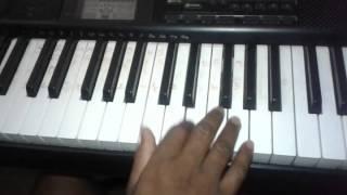 bahubali yevadamta yevatamta keyboard songs