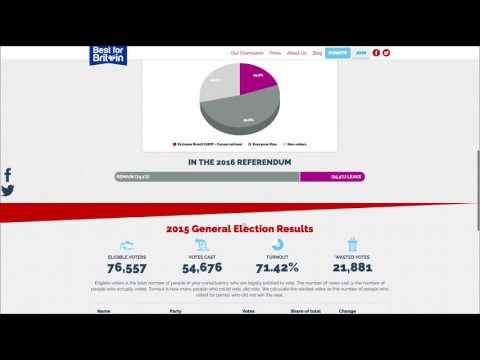 Vote Smart Website - Green Party