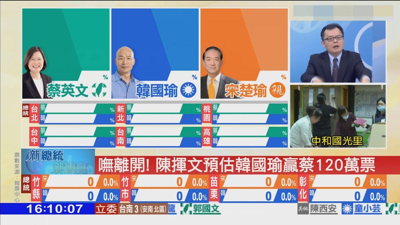 神預測 ! 開票前陳揮文預估韓國瑜贏蔡英文120萬票 !