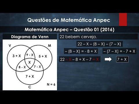 Matemática Anpec -