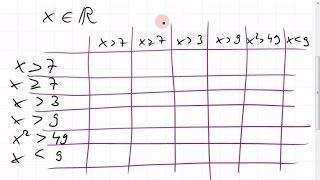 03C.1 Beispiele für Folge und logische Äquivalenz; hinreichend, notwendig