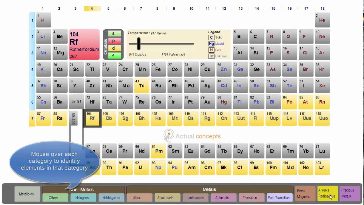 Dynamic periodic table youtube dynamic periodic table urtaz
