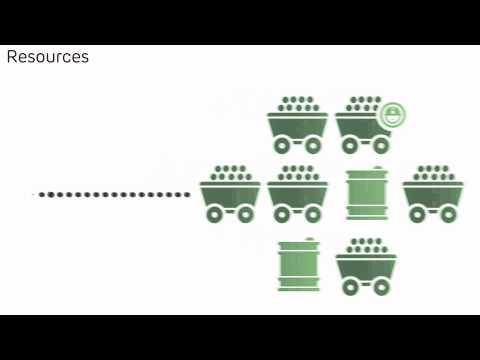 Adani Group Growth Story & Integration Model