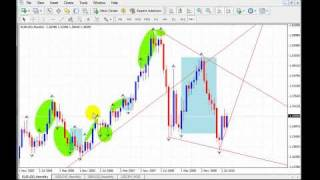 OS 5 Padroes Fractais -=FOREX SIMPLES=-