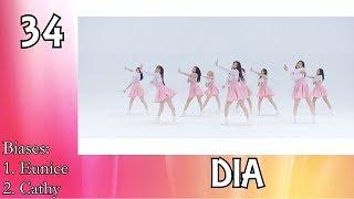 My Top 40 Kpop Girl Groups [2017]