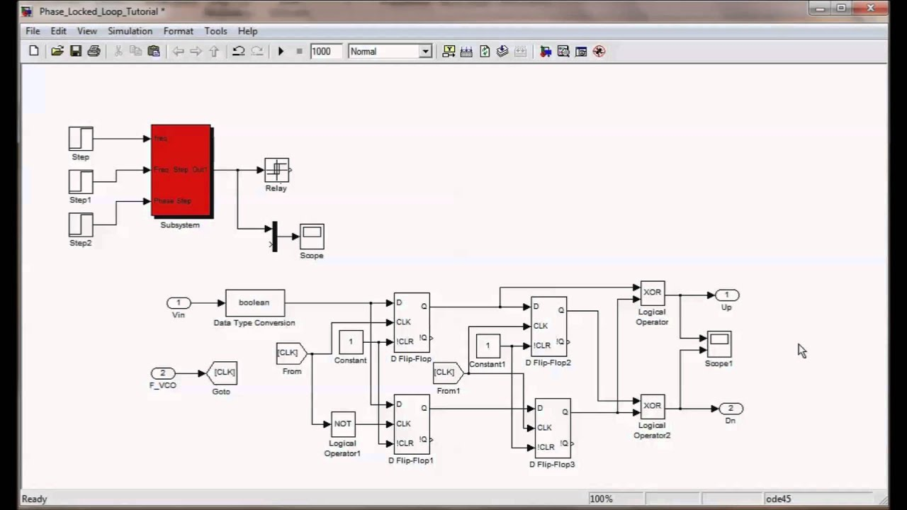 Simulink: CDR, BB-PD, Dual Path