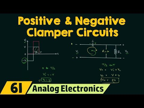 Positive & Negative Clamper Circuits