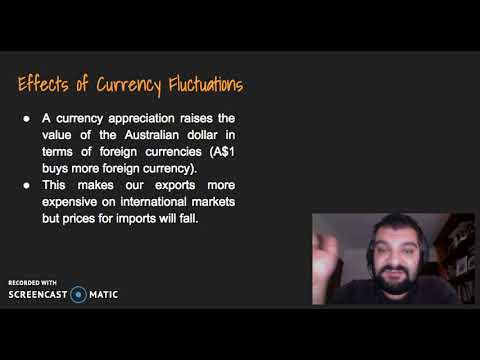 HSC Business Studies Finance: Global Financial Management - Exchange Rates, and Interest Rates