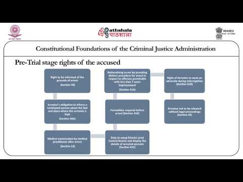 Constitutional Foundations of Criminal Justice System (Law)