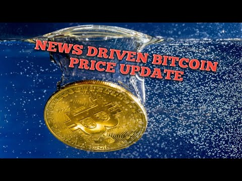Bitcoin Price Pullback Is News Driven, Educate Yourself Supply & Demand