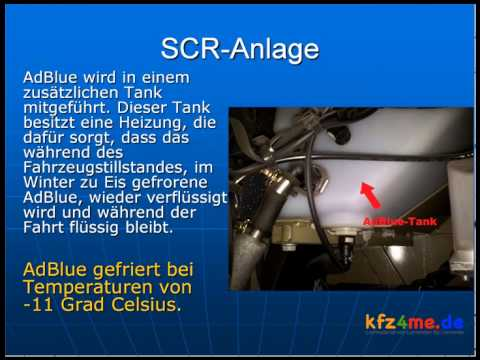 SCR-Dieseltechnologie