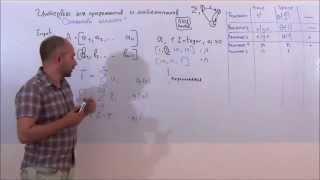 Интервью для программистов 521-6 Одинокий элемент ( необычное неидеальное решение)(, 2014-07-05T10:16:06.000Z)