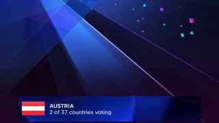 Eurovision Song Contest 2014 simulation: the grand final