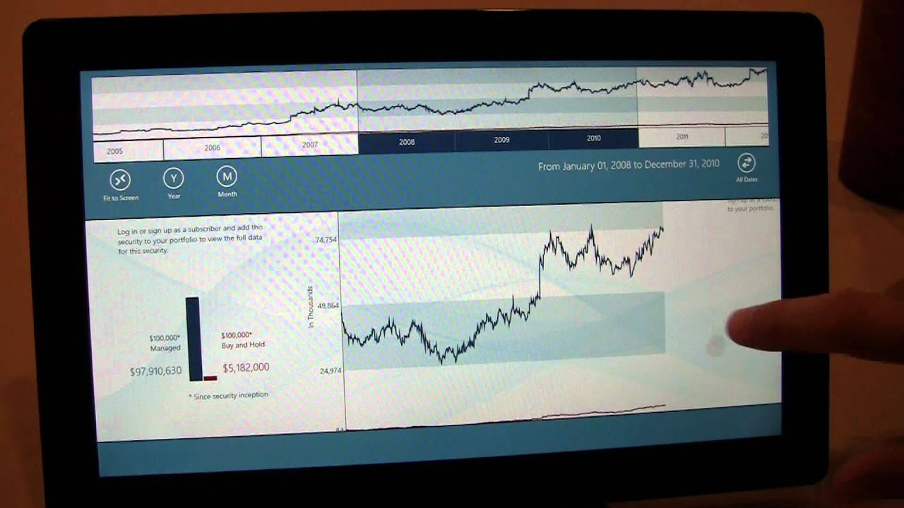 clearTREND Windows 8 app for stock portfolio management, by Skyline for  Appleton Group