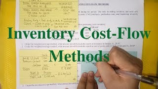 Inventory Cost-Flow Methods- Weighted Average Method