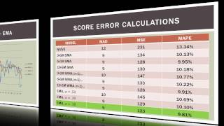 Operations Management 101: Miami Heat Score Forecasting