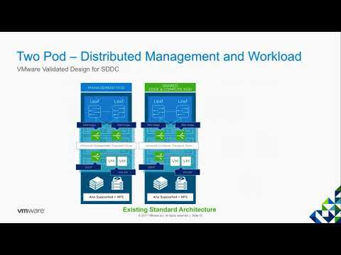 Vmware Validated Designs Business Continuity And Disaster Recovery Overview Youtube