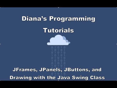 JFrames, JPanels, JButtons, and Drawing with the Java Swing Class